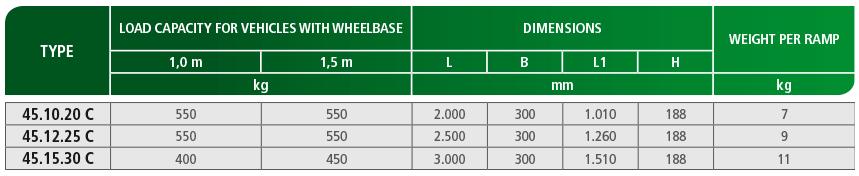 tabel2Gar1